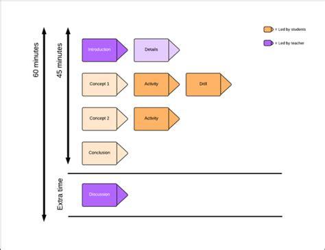 lucid flowchart how to make a lesson plan with lucidchart lucidchart