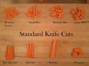 image gallery knife cuts