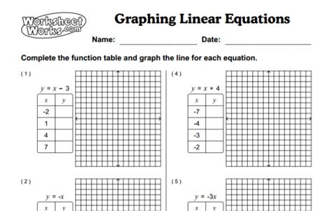 Graph Linear Equations Worksheet by Free Worksheets 187 Simple Graph Worksheets Free Math