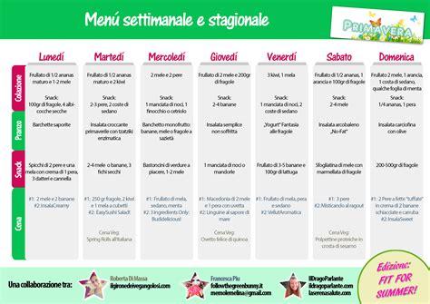 tabella alimentare settimanale menu tendenzialmente crudista e igienista di primavera