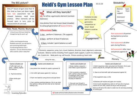 lesson plan template gymnastics blueprintteacher profile tes