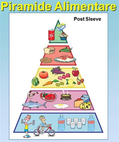 controllo alimentare 187 dieta semiliquida post operatoria