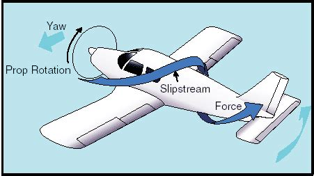 boat propeller direction of rotation aircraft design why do most single propellers have a