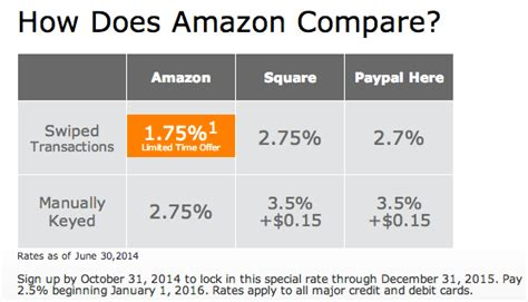 amazon local look out square amazon local register is gunning for you