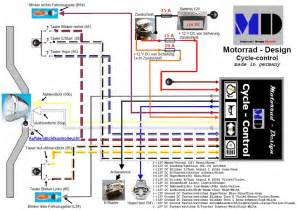 motorrad design cycle control box including hazard light