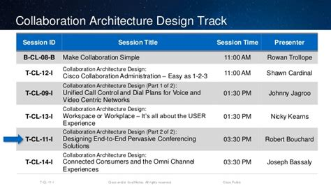 design collaboration meaning collaboration architecture design designing end to end