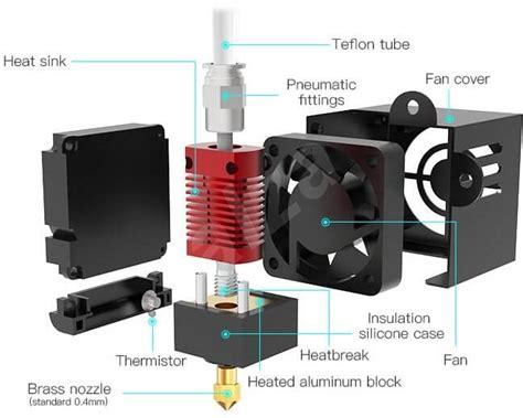full nozzle kit  ender  ender  pro accessories