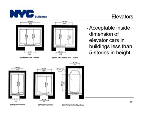 Small Home Elevator Size Home Elevator Dimensions Home Remodeling And Renovation