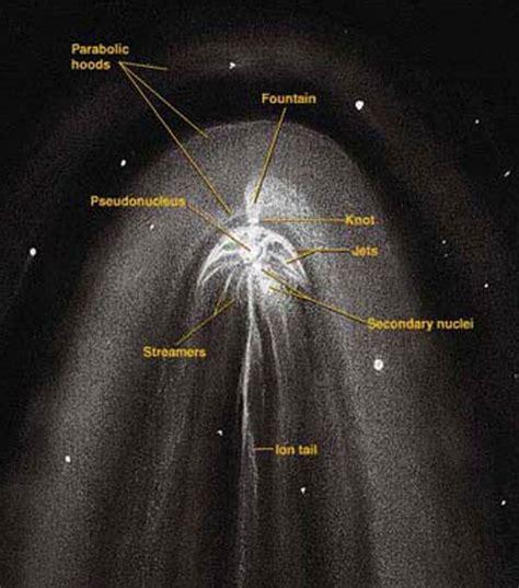 comet diagram secrets of high power comet observing sky telescope
