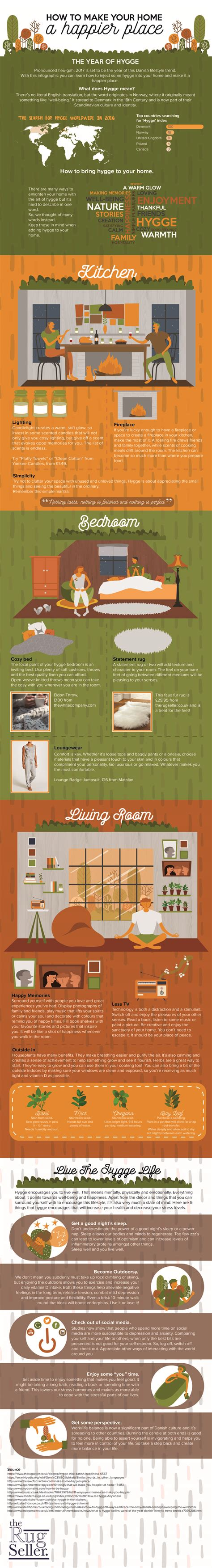 how to make your house green 100 how to make your house green how to make a