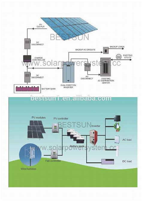solar panel home system solar power generator set 2kw 3kw 5kw 2000 watt portable solar panel system for home solar panel