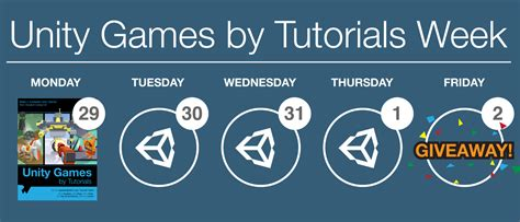 unity tutorial first game introducing unity games by tutorials
