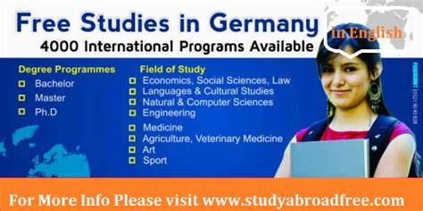 Mba In Without Ielts by Study In Germany In Study In Canada Without