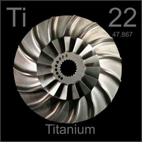 Protons Of Titanium Pictures Stories And Facts About The Element Titanium In