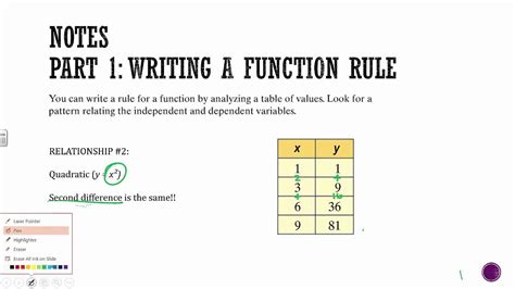trying pattern rule with stem algebra 1 section 5 4 writing a function rule youtube