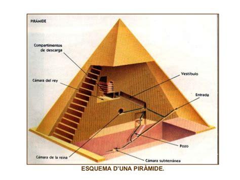 interno di una piramide l antic egipte 2