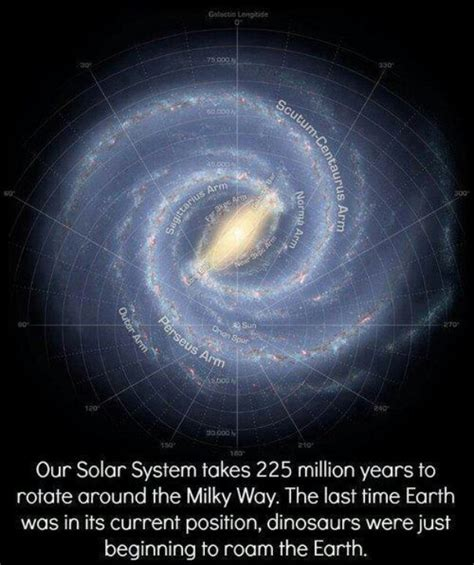 Amazing Facts About Our Universe by 35 Astounding And Uplifting Facts About The Universe