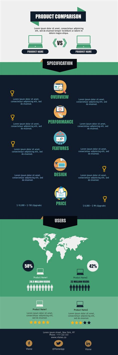 comparison infographic template infographic design visme introduces 20 new comparison infographic templates visual learning