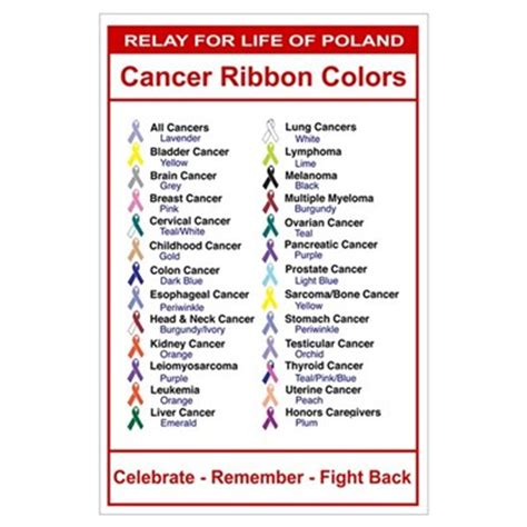 relay for colors relay for cancer ribbon colors poster