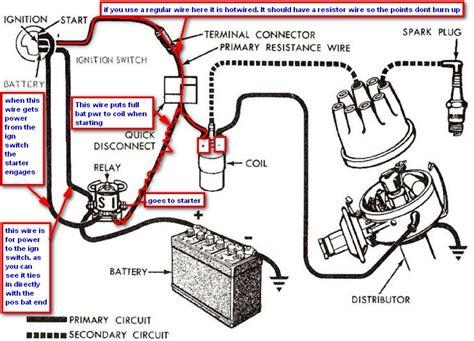 chevy corvette ignition switch wiring diagram corvette