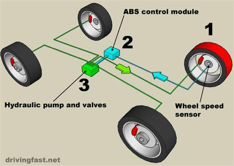 anti lock brake light abs anti lock braking system lance auto electrics and