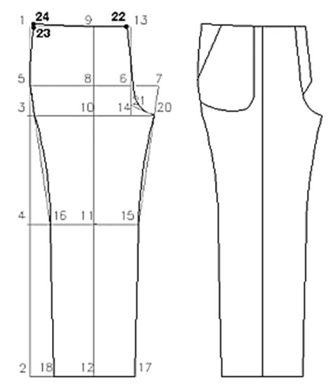 pattern drafting for trousers leena s pattern drafting lesson men s pants sewing