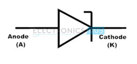 pn diode is mainly used in diploma types of diodes