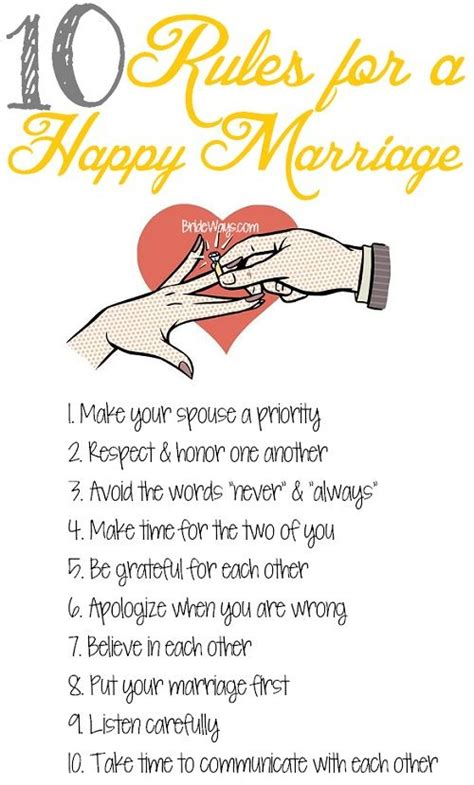 Tips on being a best man