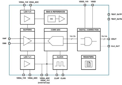 resistor capacitor hybrid converter resistor capacitor hybrid adc 28 images a reference voltage in capacitor resister hybrid sar
