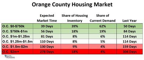 orange county housing authority section 8 oc housing 28 images oc housing report oc lifestyle oc
