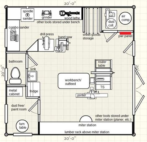 woodshop floor plan new woodshop layout advice by shawn lumberjocks