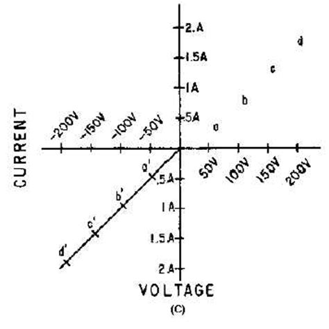 inductor linear device inductor linear device 28 images patent us8456791 rf coaxial surge protectors with non