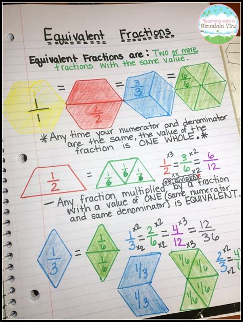 teaching pattern activities teaching with a mountain view the ultimate list of