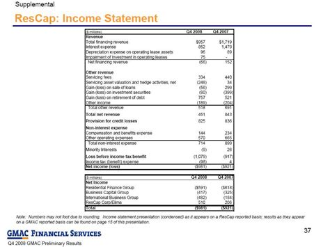 sle section 754 election statement rescap income statement note numbers may not foot due to