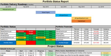 program management status report template project status report template excel