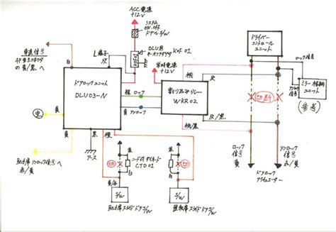 nissan elgrand wiring diagram e50 wiring diagram