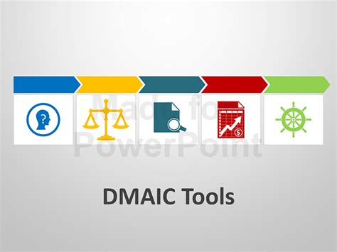 dmaic template ppt dmaic tools editable powerpoint presentation