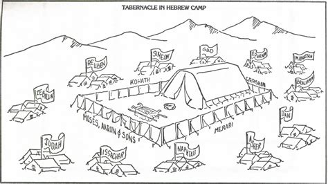 free coloring pages of tabernacle furniture