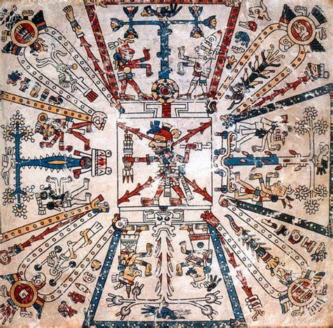 horscopos tu horscopo azteca tu tarot tu guia 24 horas horoscopo azteca