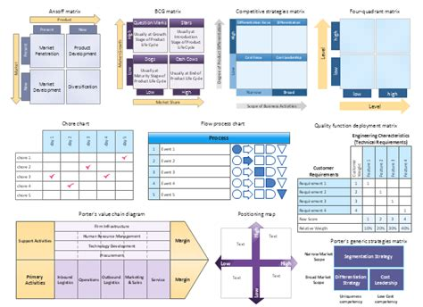 Design Elements Matrices Matrices Swot And Tows Matrix | porter value chain template bellacoola co