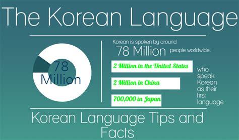 online tutorial korean language learning korean archives learn good korean language in