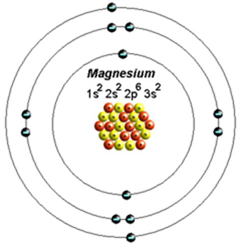 mg bohr diagram relaxation may be only a mineral away fitness