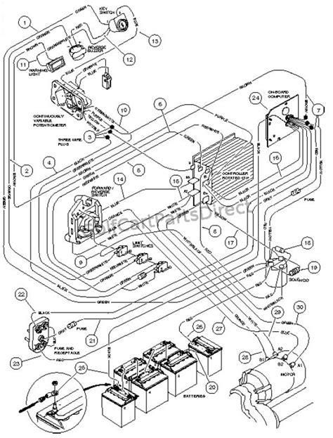 WIRING - CARRYALL II POWERDRIVE ELECTRIC VEHICLE