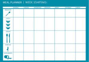 Menu Planner Template Excel by Monthly Weekly Meal Planner Template Excel Template