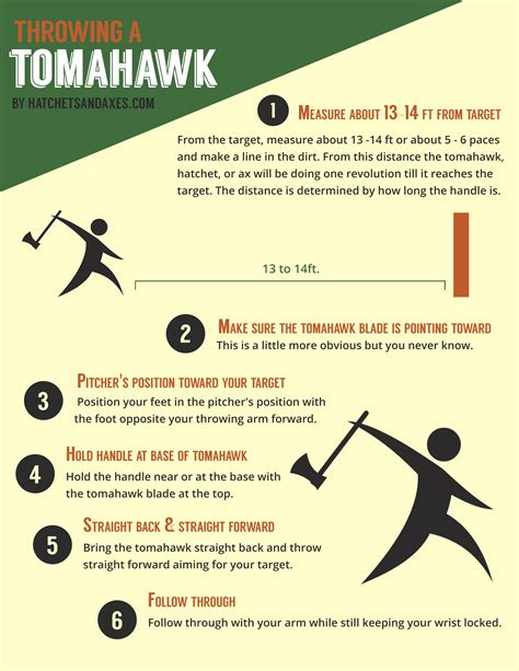 25 unique throwing tomahawk ideas on throwing