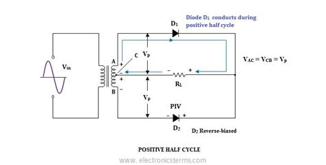 induction or orientation is an integral part of piv rating diode bridge rectifier 28 images diodes why the piv of wave rectifier is 2vm