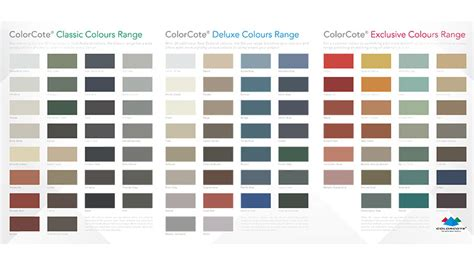 the colorcote 174 coloured steel aluminium roofing and cladding systems offer a range of