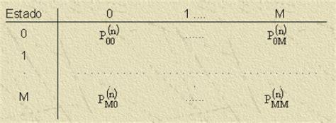cadenas de markov resumen investigaci 243 n de operaciones ii cadenas de markov