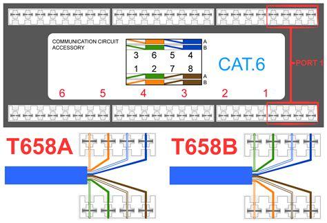 cat 5 4 wiring diagram wiring diagrams wiring diagram