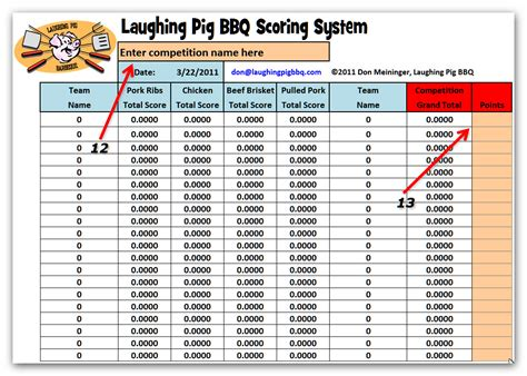 Judging Score Card Template by 10 Images Of Bbq Judging Scorecard Template Boatsee